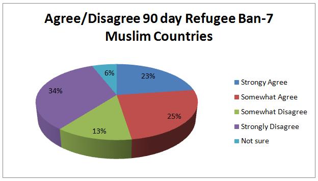 90day-muslimban-biz-020317b