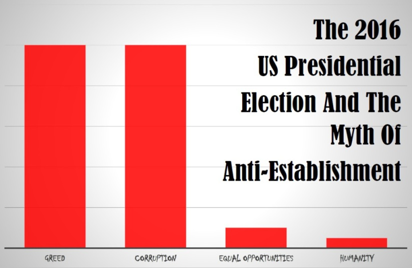 The 2016 US Presidential Election And The Myth Of Anti-Establishment