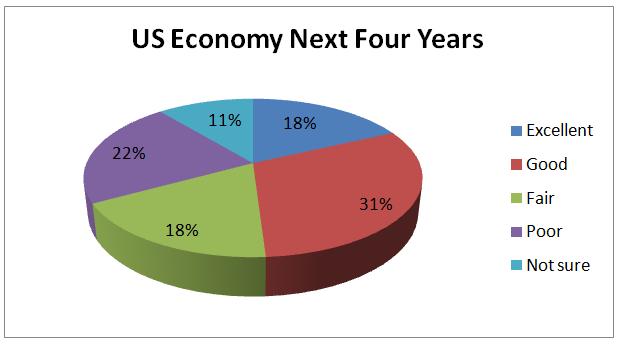 next-4-years-020617