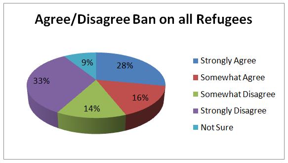 refugee-ban-020617