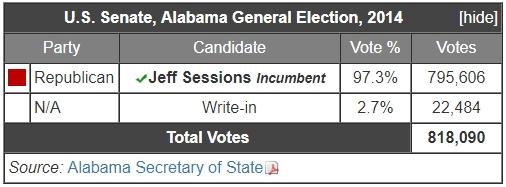 screenshot-ballotpedia.org-2017-12-12-22-54-44-925.jpeg